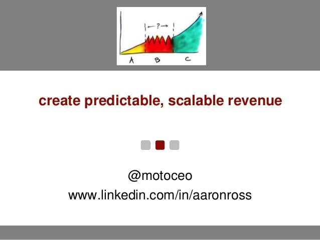 create predictable, scalable revenue @motoceo www.linkedin.com/in/aaronross