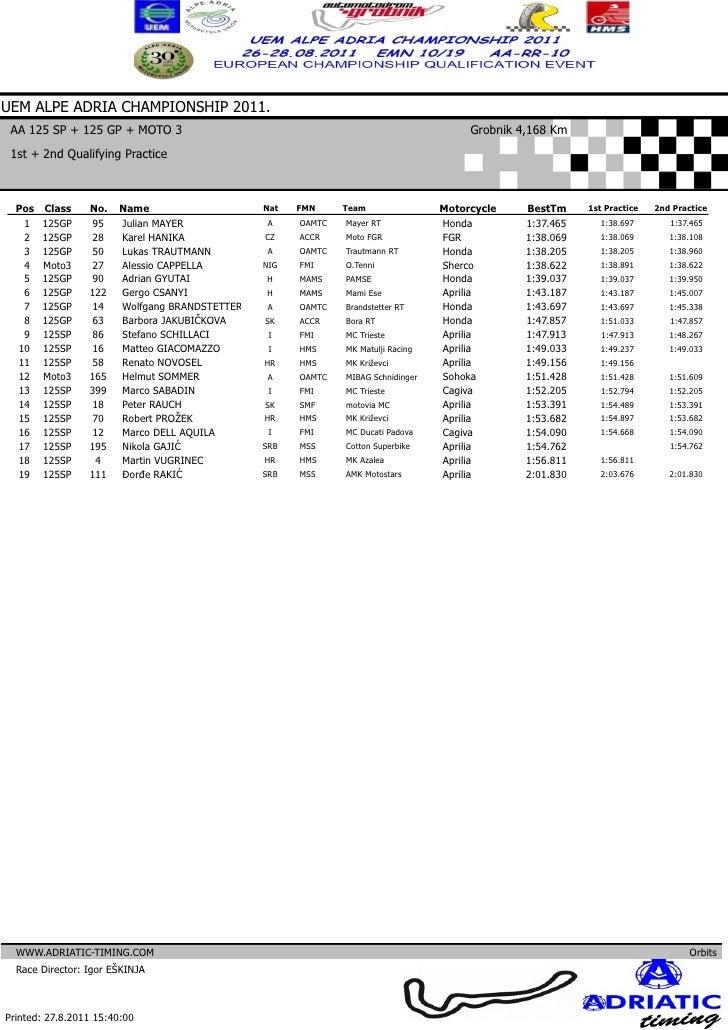 UEM ALPE ADRIA CHAMPIONSHIP 2011. AA 125 SP + 125 GP + MOTO 3                                                          Gro...