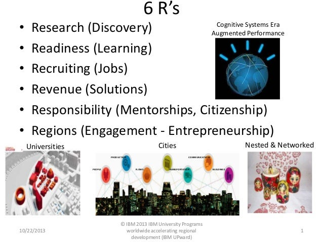 • • • • • •  6 R's Cognitive Systems Era Research (Discovery) Augmented Performance Readiness (Learning) Recruiting (Jobs)...