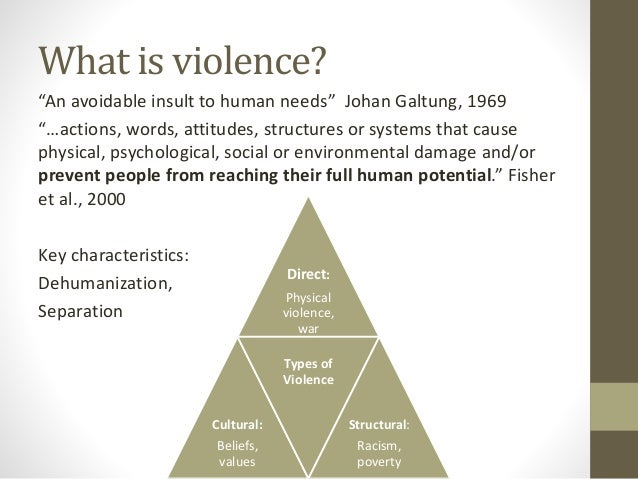 what is the role of violence Full text of concerning violence, from: the wretched of the earth by frantz he is in fact ready at a moment's notice to exchange the role of the quarry for that.