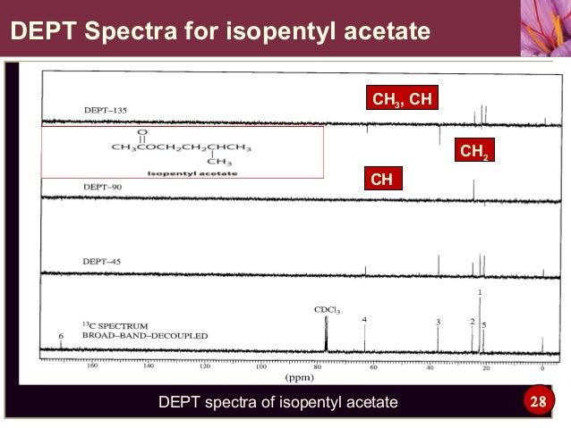 spectroscopy of organic compounds kalsi pdf