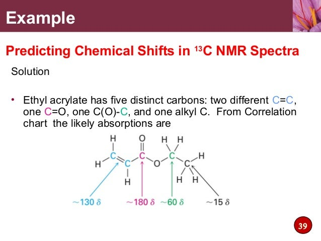 Nmr spectroscopy - How to assign the signals in the H-NMR
