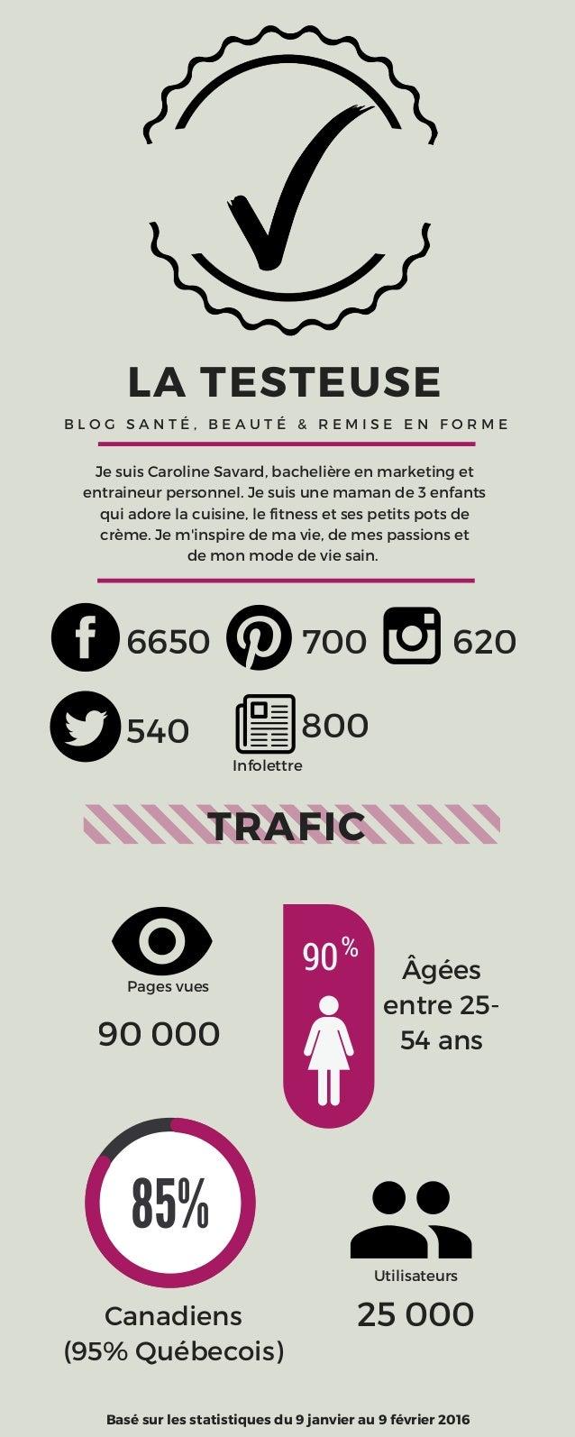 LA TESTEUSEB L O G S A N T É , B E A U T É & R E M I S E E N F O R M E 6650 Infolettre Je suis Caroline Savard, bachelière...