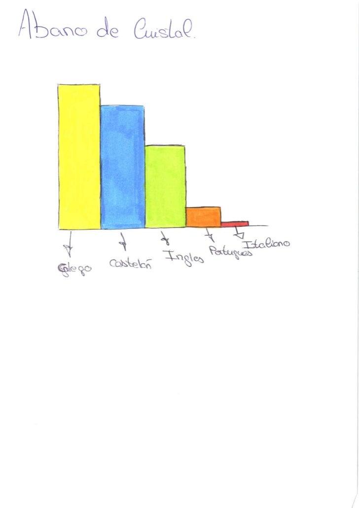 Abanos de alumnos portfolio 2011