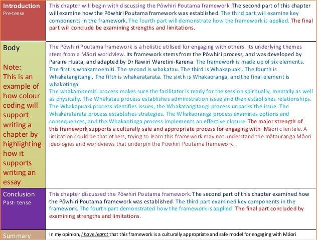 Essay grammar rules