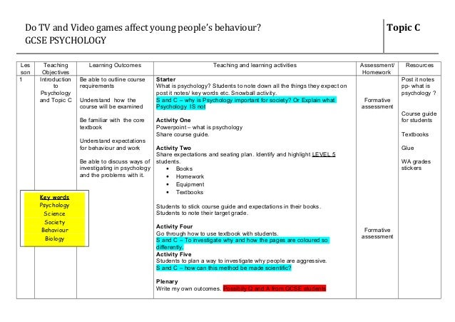 Do TV and Video games affect young people's behaviour? GCSE PSYCHOLOGY Les son 1  Teaching Objectives Introduction to Psyc...