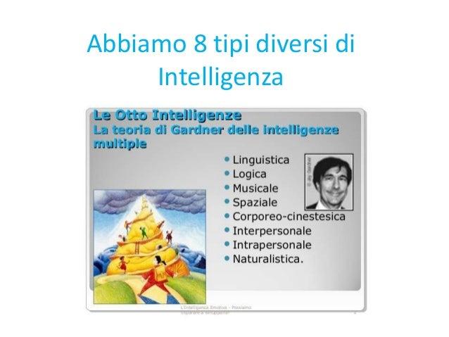 Abbiamo 8 tipi diversi di intelligenza - Diversi tipi di figa ...
