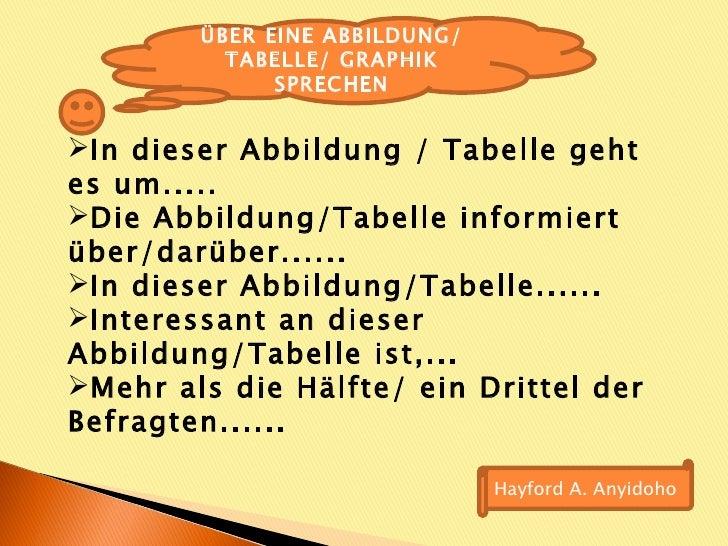 ÜBER EINE ABBILDUNG/          TABELLE/ GRAPHIK              SPRECHENIn dieser Abbildung / Tabelle gehtes um.....Die Abbi...