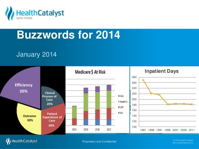 The ABCs of Healthcare IT for 2014