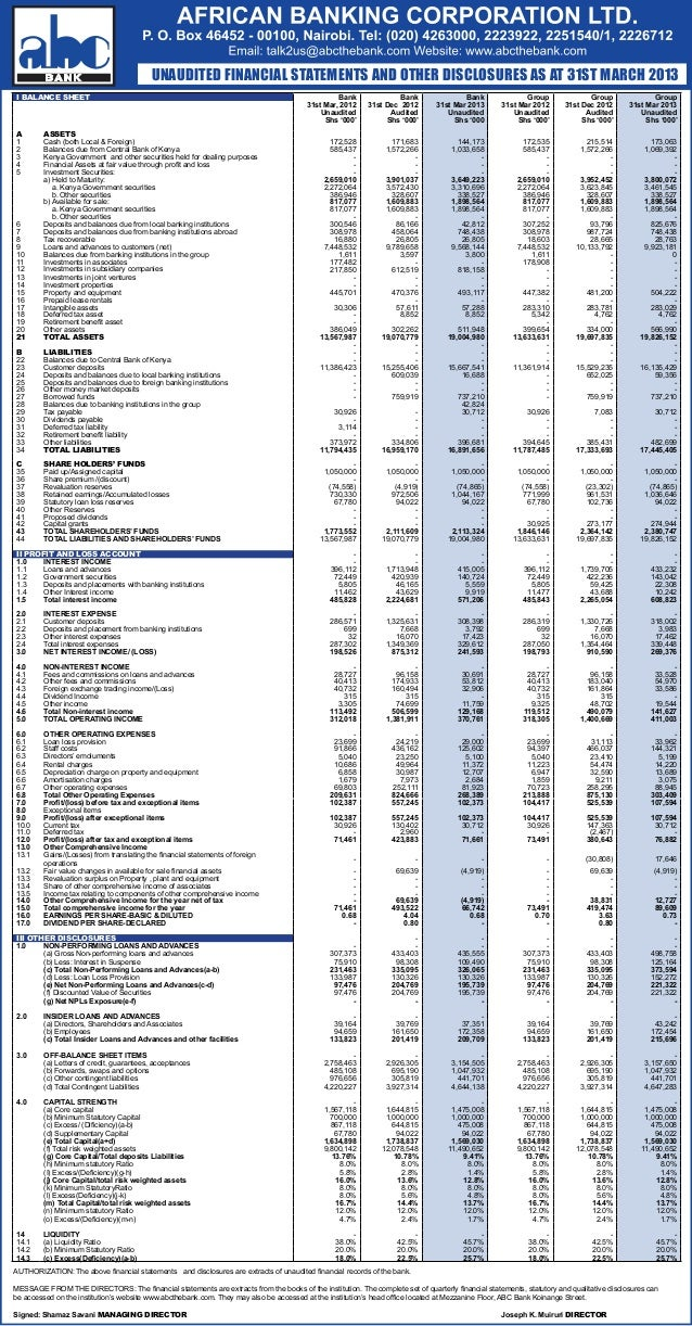 Unaudited Financial Statements and Other Disclosures As At 31st March 2013