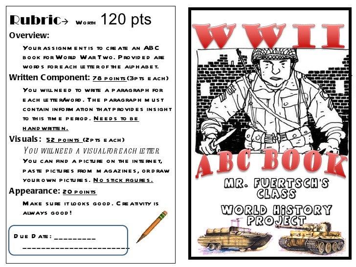 <ul><li>Rubric    Worth   120 pts  </li></ul><ul><li>Overview: </li></ul><ul><li>Your assignment is to create an ABC book...