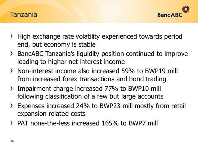 Forex brokers in tanzania