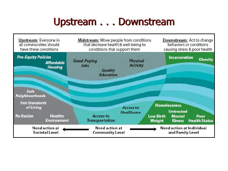 upstream and downstream in the nigerian Total group in nigeria (upstream and downstream takes its 2017 health synergy hiv / tuberculosis awareness and preventive education project to anambra state.