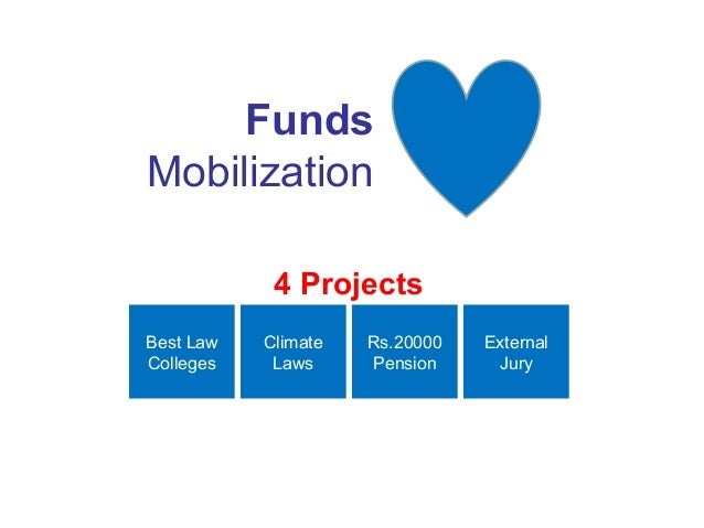 Funds Mobilization 4 Projects