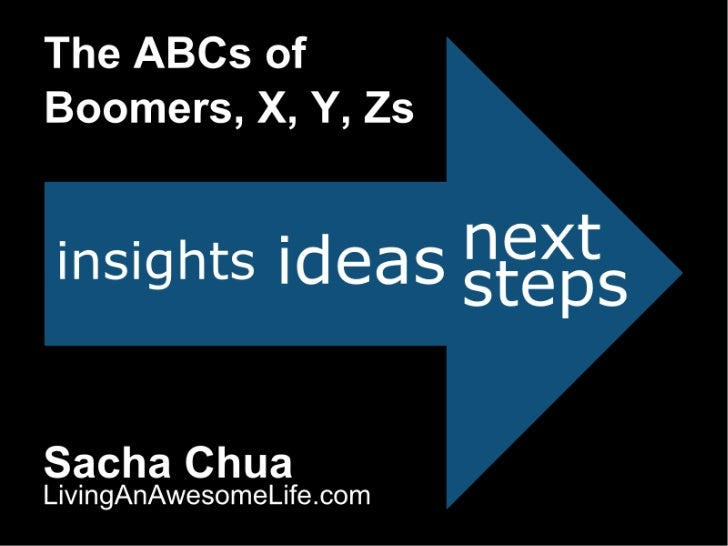 The ABCs of Boomers, X, Ys, Zs