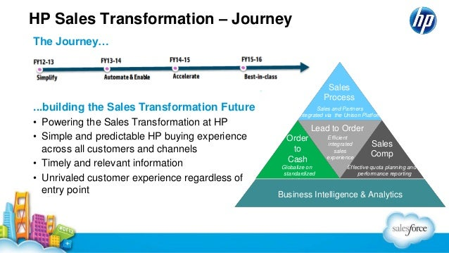 """transformation process of hp Hewlett packard enterprise our hp helion cloud and a host of software and services offerings in security, analytics and application transformation,"""" continued."""