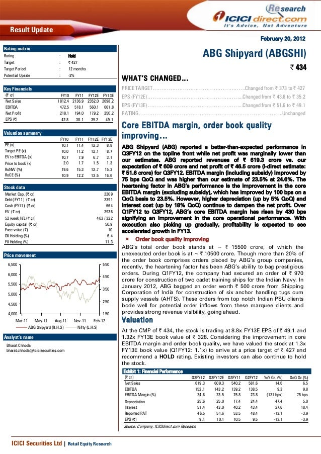 February 20, 2012ICICI Securities Ltd | Retail Equity ResearchResult UpdateWHAT'S CHANGED…PRICE TARGET…………………………………………….Ch...