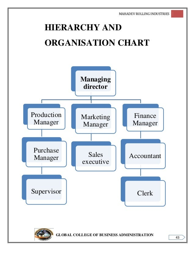 the management research hierarchy for ramada This report provides a brief analysis of the research that was carried out at the  ramada plaza fast overview: introduction to ramada mission/vision.