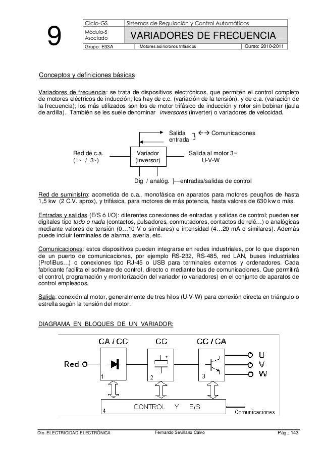 de ardilla). También se les suele denominar Curso: 2010-2011Motores asíncronos trifásicos Ciclo-GS Sistemas de Regulación ...