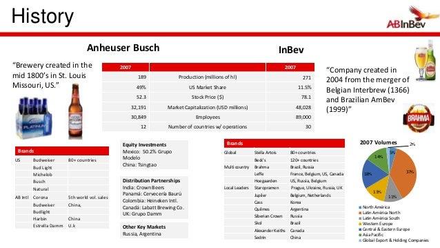 swot analysis for anheuser busch Anheuser–busch partnership slide 1 slide 1  historical  financial analysis slide 1 slide 1  swot analysis for brew  strengths.