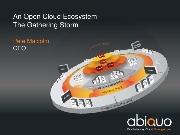 2.63-$2.73<br />An Open Cloud Ecosystem<br />The Gathering Storm<br />Pete Malcolm<br />CEO<br />