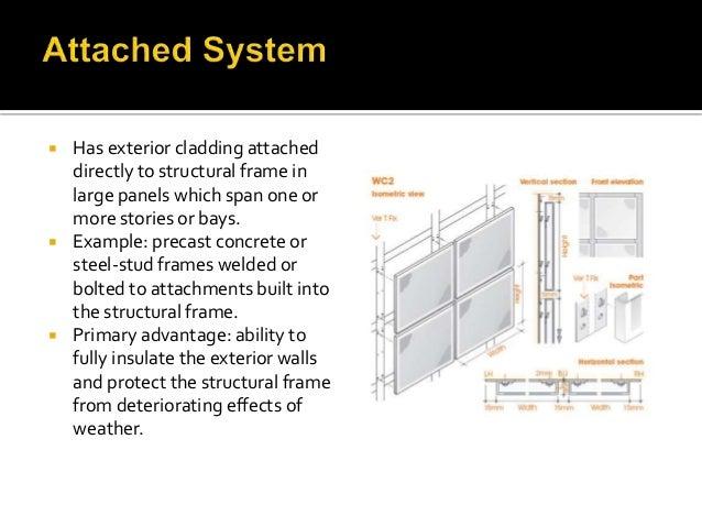 Cladding Infill Panels : Cladding