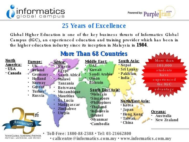 25 Years of Excellence <ul><li>Africa: </li></ul><ul><li>Nigeria </li></ul><ul><li>Egypt </li></ul><ul><li>South Africa </...