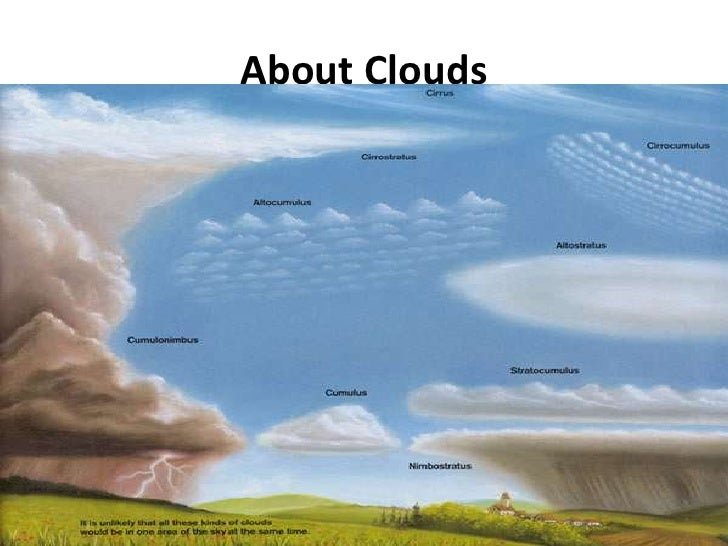 About Clouds<br />