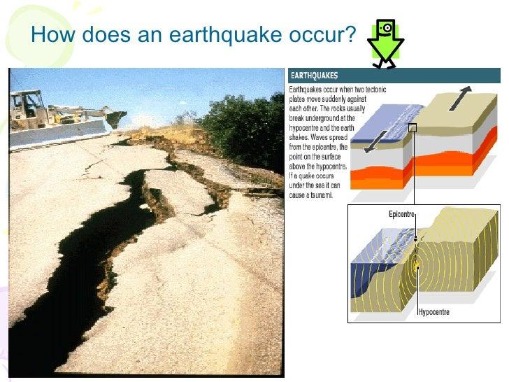 How does an earthquake occur?