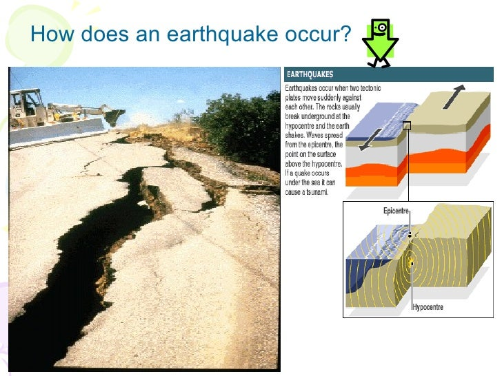 About earthquake