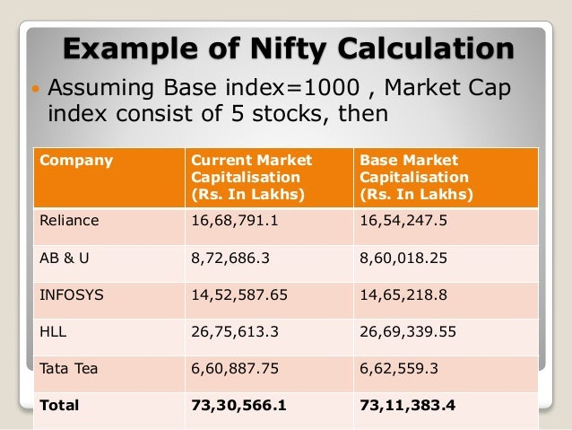 indian stock exchange The complete list of indian adrs trading on the us exchanges as of jan the complete list of all indian companies trading on the london stock exchange.