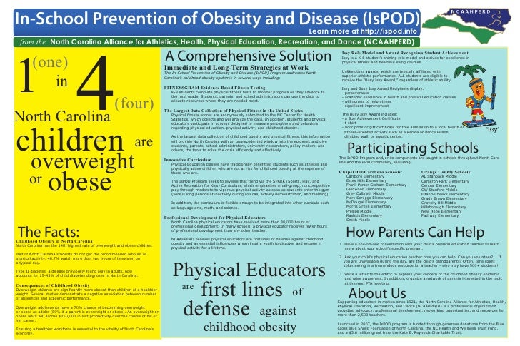 In-School Prevention of Obesity and Disease http://ispod.info                                      Learn more at          ...