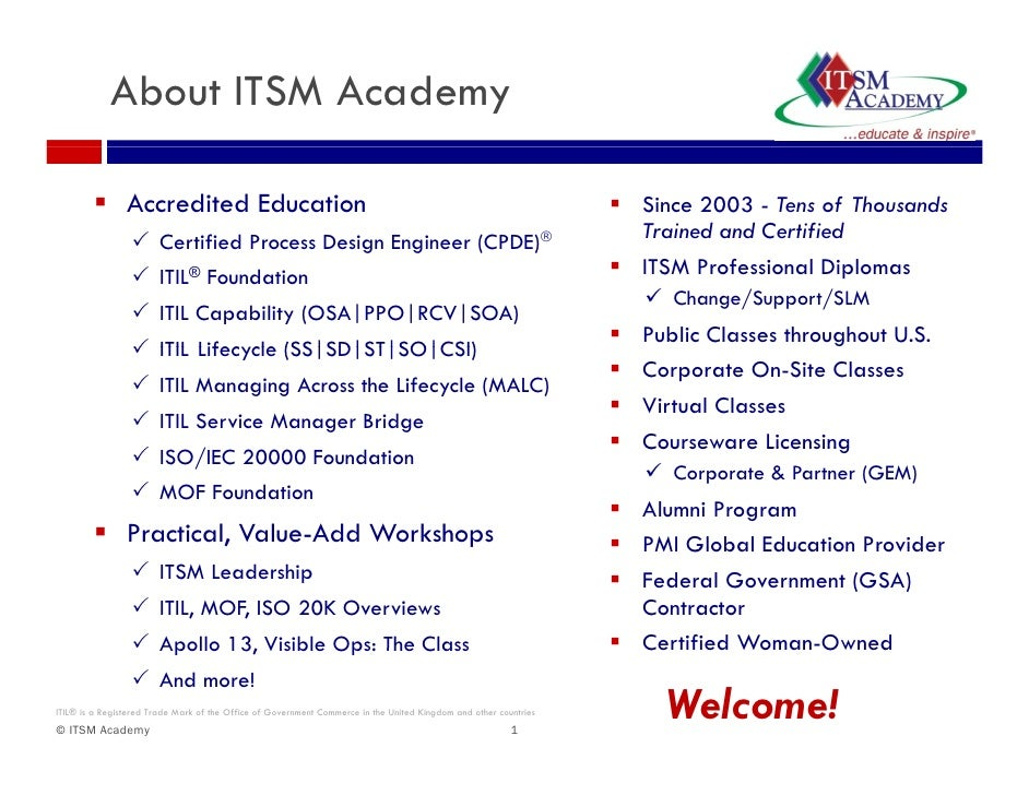 About ITIL Foundation