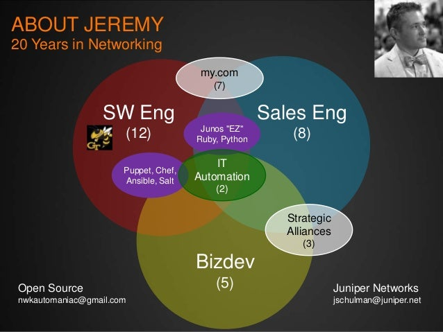 """ABOUT JEREMY 20 Years in Networking my.com (7)  SW Eng  Sales Eng  (12)  Junos """"EZ"""" Ruby, Python  Puppet, Chef, Ansible, S..."""