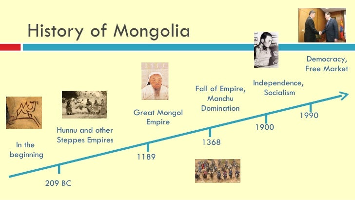economy about mongolia The mongolia economic update was prepared by the macroeconomic and fiscal management (mfm) global practice mongolia team composed of taehyun lee (task team leader, senior country economist).