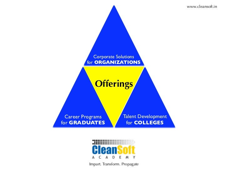 www.cleansoft.in            Corporate Solutions         for ORGANIZATIONS             Offerings  Career Programs          ...