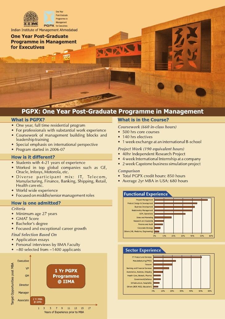PGPX 2009-10 Batch Profile