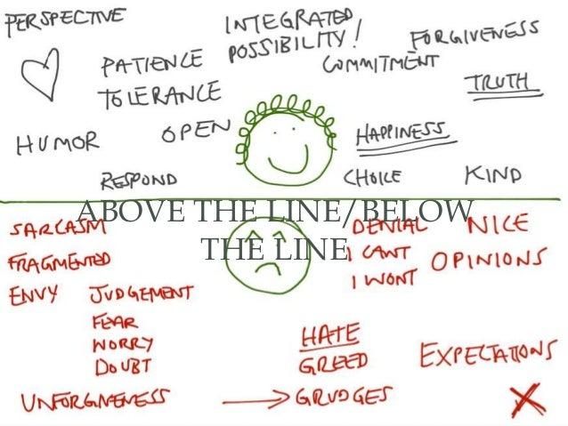 B Y : D I A N A R O D R I G U E ZABOVE THE LINE/BELOWTHE LINE