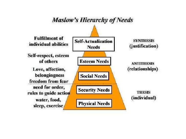abraham maslow research View abraham maslow research papers on academiaedu for free.
