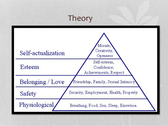 an introduction to the life of abraham maslow Abraham maslow's hierarchy of needs and the road to self-actualization psy 330: theories of personality january 30th, 2012 abraham maslow: hierarchy of needs and the road to self-actualization abraham maslow was an american theorist that was one of the advocates of humanistic psychology.