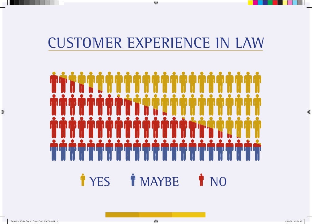 CUSTOMER EXPERIENCE IN LAW                                                YES   MAYBE   NOPotentio_White Paper_Final, Fina...