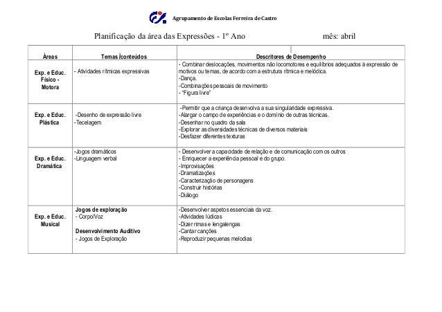 Agrupamento de Escolas Ferreira de Castro                       Planificação da área das Expressões - 1º Ano              ...
