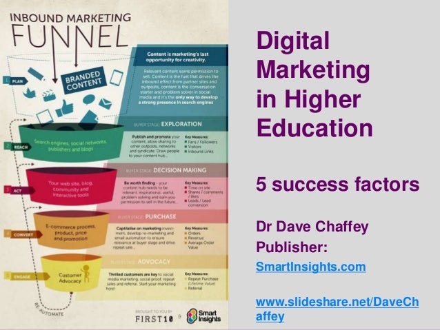 Digital Marketing in Higher Education 5 success factors Dr Dave Chaffey Publisher: SmartInsights.com www.slideshare.net/Da...