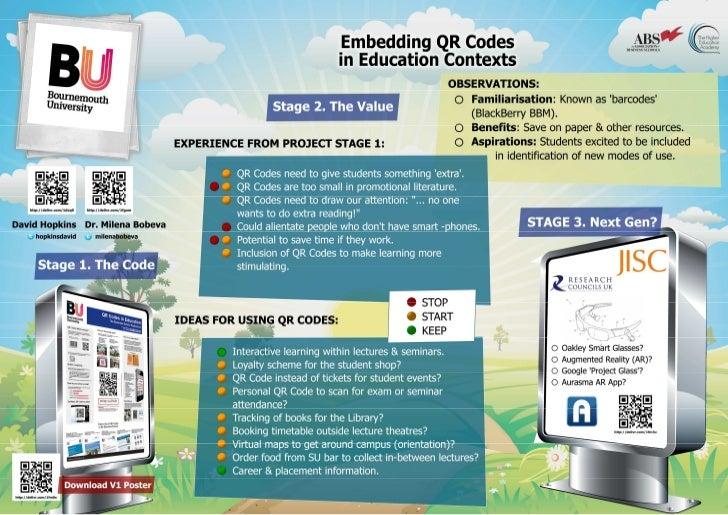Embedding QR Codes in Education Contexts