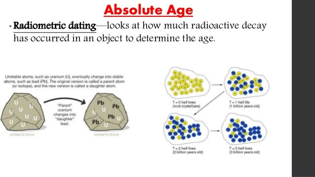 relative and absolute age dating of rocks Scientists then applied this dating technique to inorganic materials like rocks they were able to measure the decay of various isotopes like uranium- 238 and thorium-232 in rocks to determine their absolute ages the half-life of uranium-238, for example, is 45 billion years.