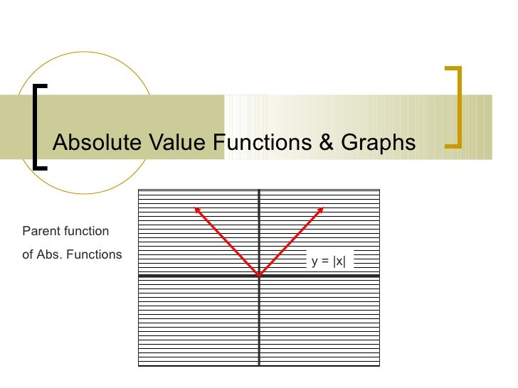 Absolute Value Functions & Graphs   Parent function of Abs. Functions y =  x 