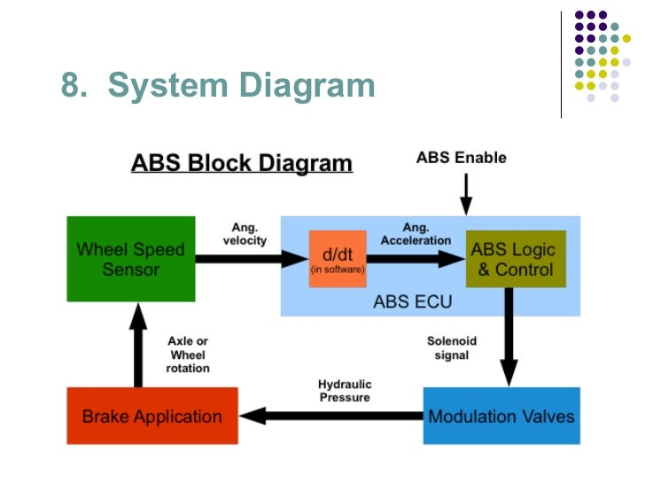 2010 Taurus Fuse Box together with Teamwork Templates Pgcd additionally How To Test Igbt Module as well Storage Energy System likewise Spotid 43172. on battery diagrams