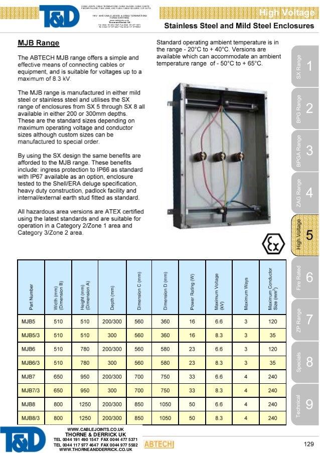 Abtech MJB7/3, HV High Voltage ATEX Certified Enclosure - 650x950x300mm 8.3kV up to 240sqmm