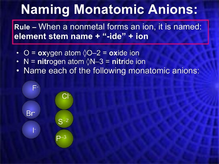 the systematic naming of monoatomic cations and anions essay Nomenclature & bonding  a monoatomic anion, a polyatomic cation, or a polyatomic anion  • to write systematic names and formulas for common monoatomic ions.