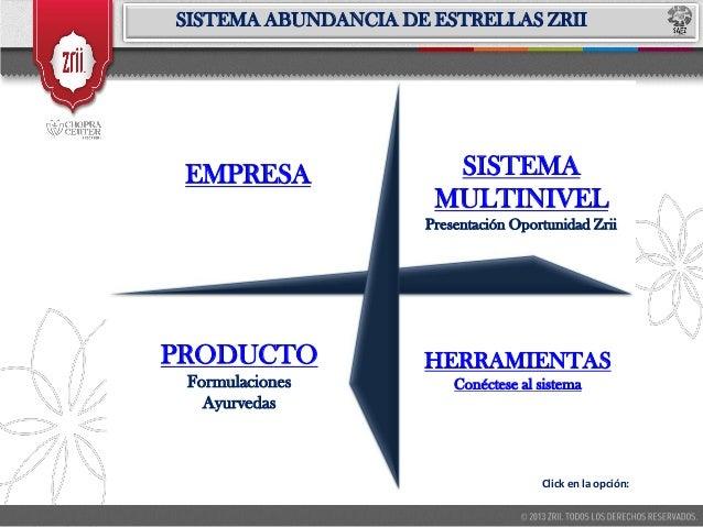 EMPRESA SISTEMA MULTINIVEL Presentación Oportunidad Zrii HERRAMIENTAS Conéctese al sistema PRODUCTO Formulaciones Ayurveda...